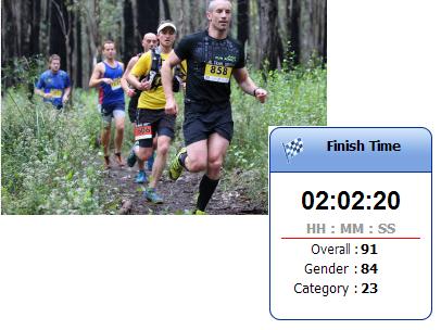Salomon Trail Series - Race 3 (Run)